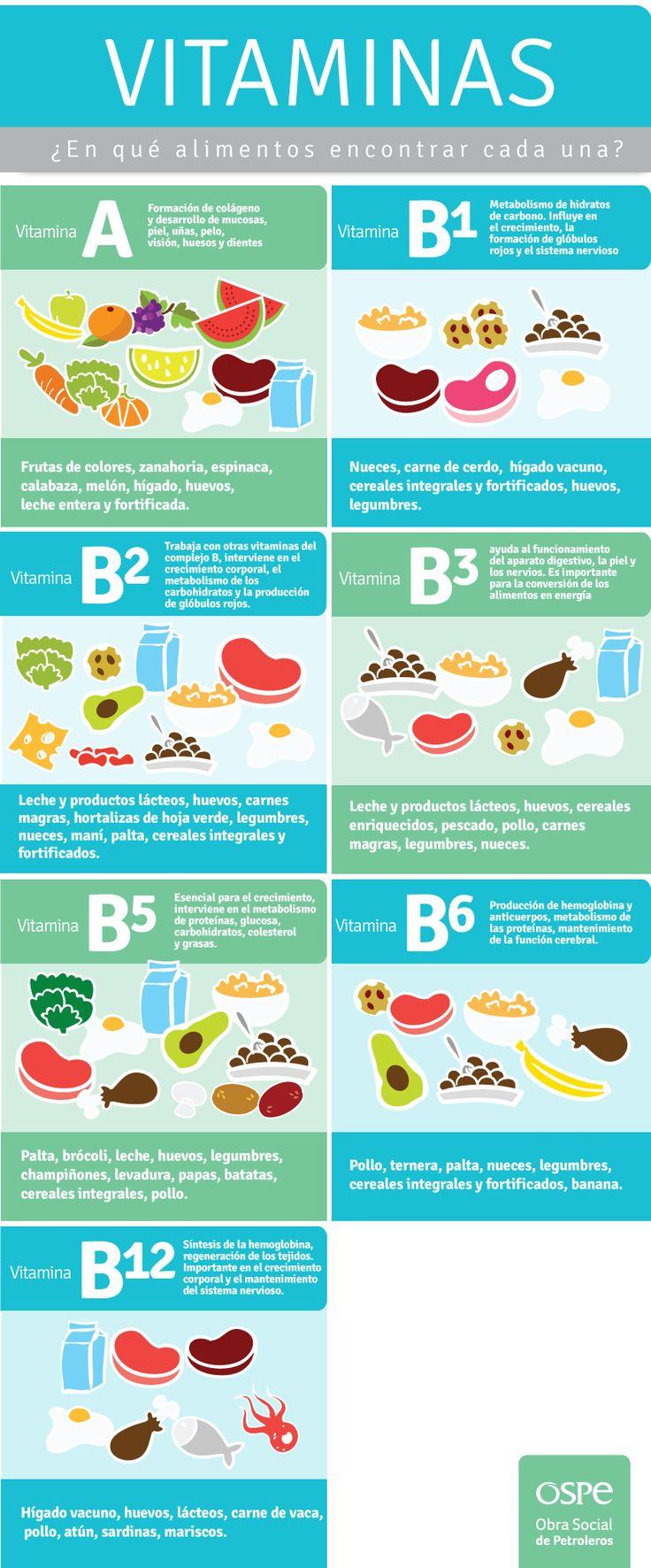 ¿En qué alimentos encontrar cada vitamina?