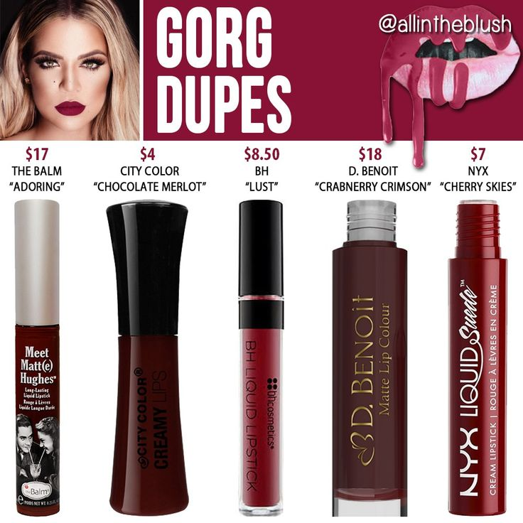 Koko Kollection Gorg Liquid Lipstick Alternatives