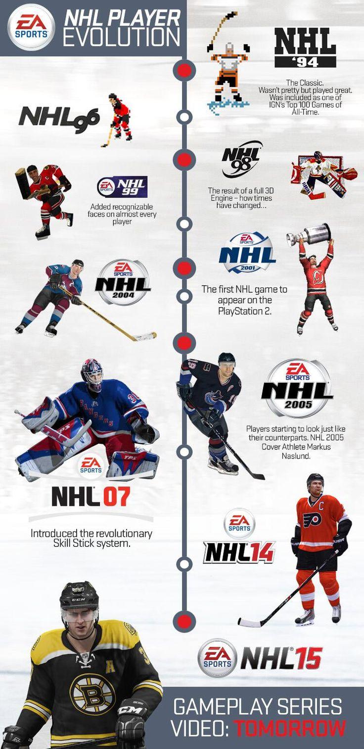 якс хоккей фото картинки с инфографикой обрезать голубую