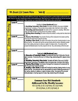 lli gold kit lesson plan template lesson plan templates lesson plans ...