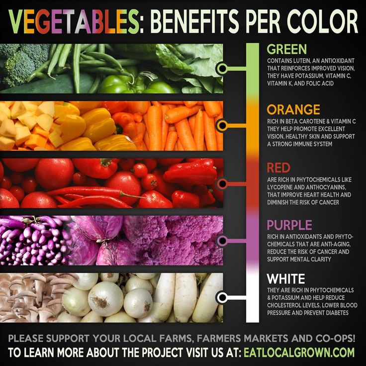Are you eating your veggies? Add more colors for optimal health! Need help? Check out our guide for cutting processed foods-  http://eatlocalgrown.com/article/steps-to-cut-processed-food.html https://www.facebook.com/eatLocalGrown?directed_target_id=0