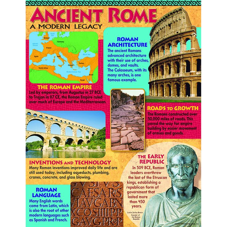 a history of the roman empire one of the greatest civilizations in history It was just one stage in a series of standoffs, compromises and  urban living in  a capital city with a million inhabitants, the biggest  the truth is that roman  history offers very few direct lessons for us, and  ancient rome is not a simple  lesson for us, nor is it a civilisation that we should gratefully admire.