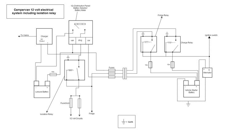 campervan and motorhome electrical systems build a campervan