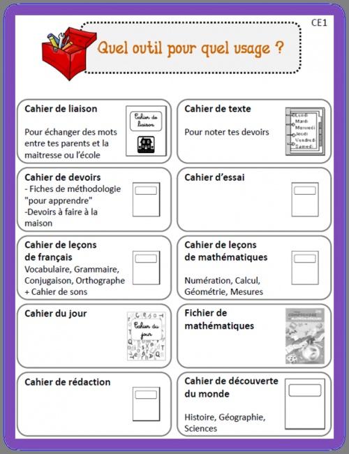 Mémo des outils de l'élève, à personnaliser selon votre organisation de classe