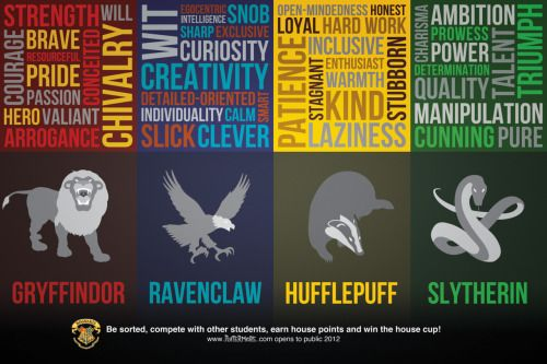 Image result for hufflepuff characteristics