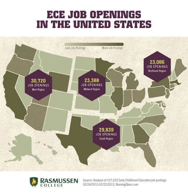 ECE Job OpportunitIes in the U.S. Check out Manor's program: http://www.manor.edu/academics/degrees/early-childhood-edu.php