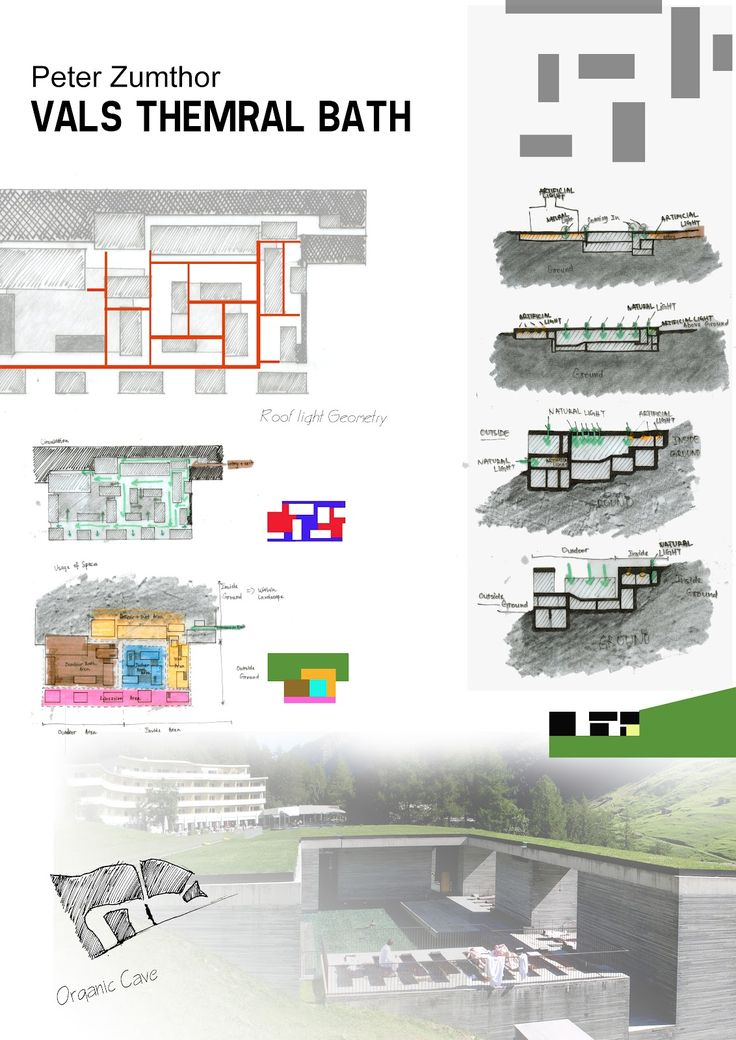 how to draw architecture diagram viper 5902 alarm wiring peter zumthor thermal baths | precedents studies on parti diagrams open plan - ihc pinterest ...