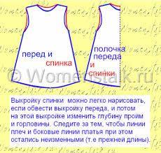Картинки по запросу выкройки детских платьев фото