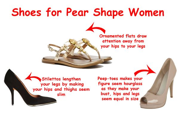 PEAR SHAPED WOMEN. Style High Street: Building Wardrobe for the Pear Shape Body