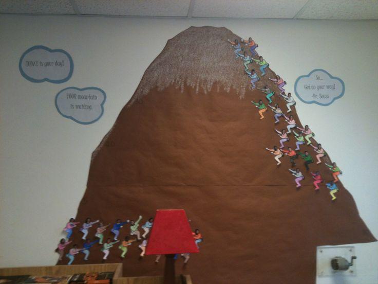 Mountain Climber Data Progress Bulletin Board Teaching