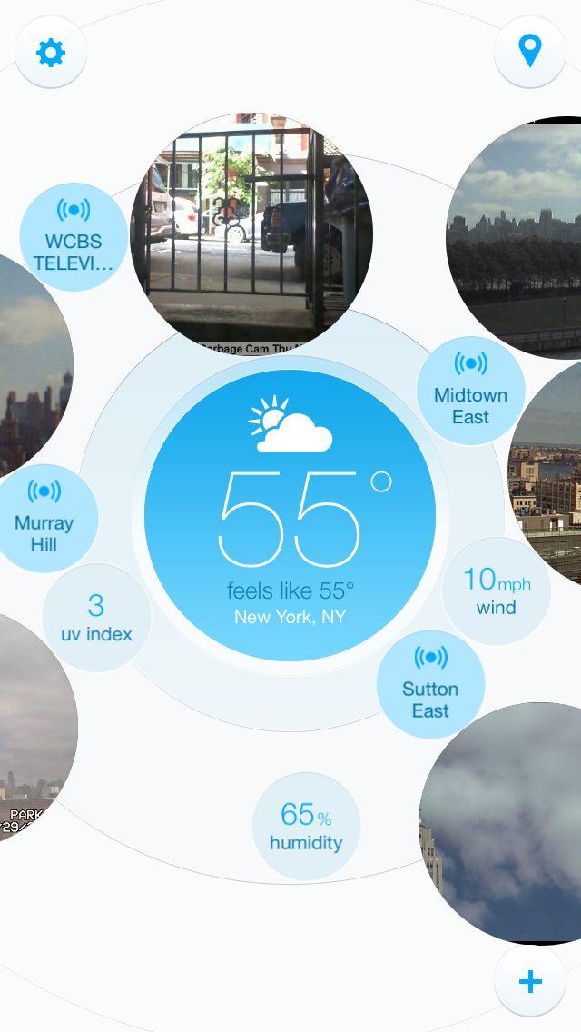 Radius Weather