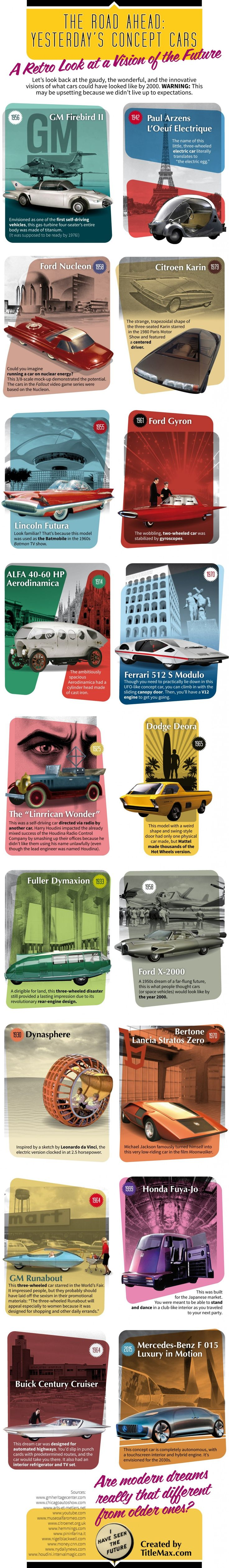 The road ahead yesterday s concept cars infographic