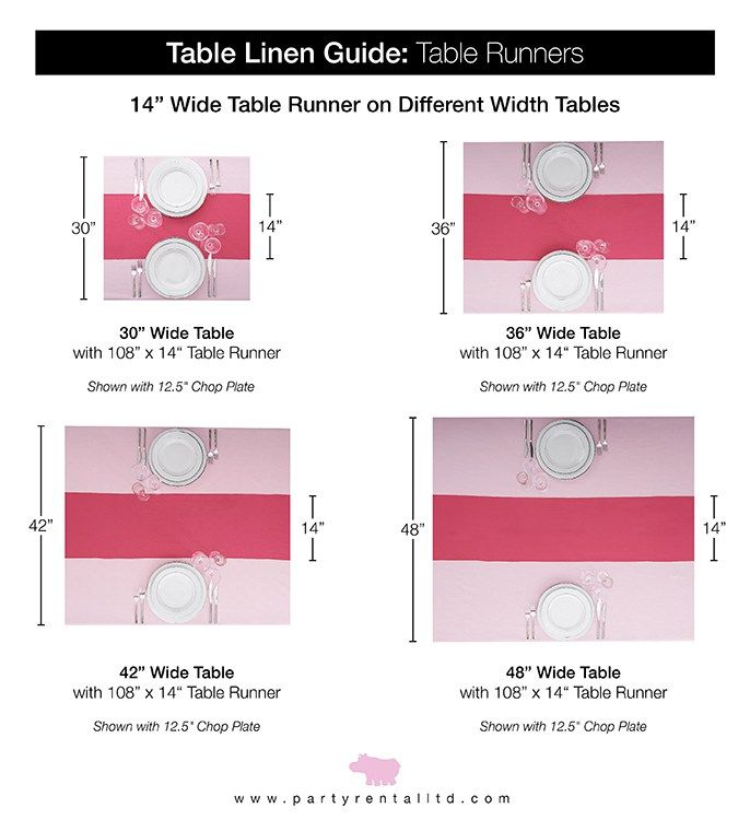 Table Linen Size Selection Chart