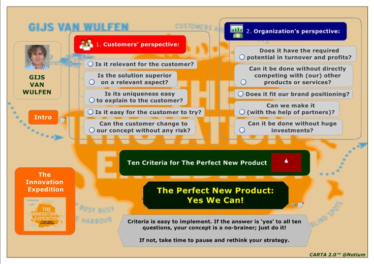 10 Criteria for The Perfect New Product - Gijs van Wulfen by Notium Gallery of Rich Media CARTA 2.0 Maps