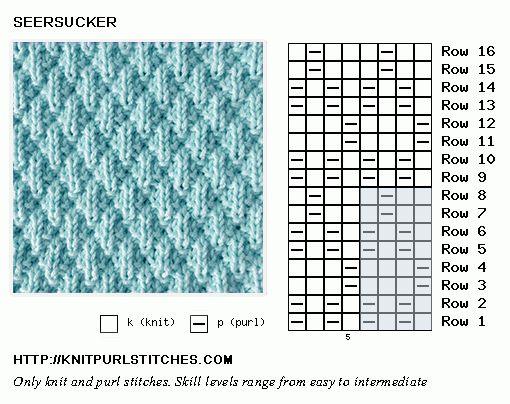 Seersucker - ein Muster aus rechten und linken Maschen über acht Reihen - auch als Anleitung für Rundgestricktes vorhanden bei knitpurlstitches.com