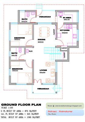 DUPLEX HOUSE PLANS INDIAN STYLE Home Building Designs Pinteres