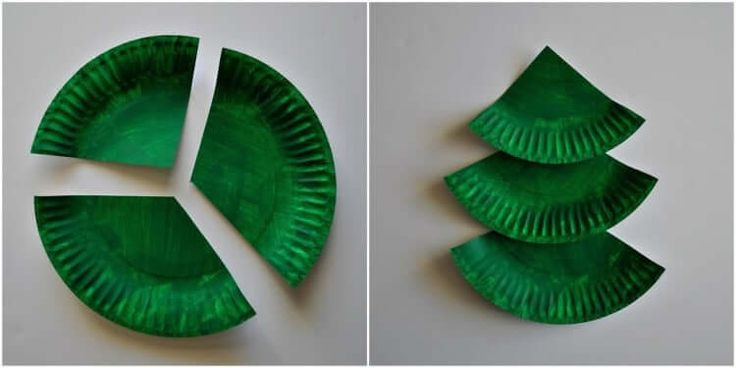 DIY Bastelideen für Weihnachtsbasteln mit Kindern, Geschenke selber machen, Pappteller zum Weihnachtsbaum zaubern, Basteln und Malen