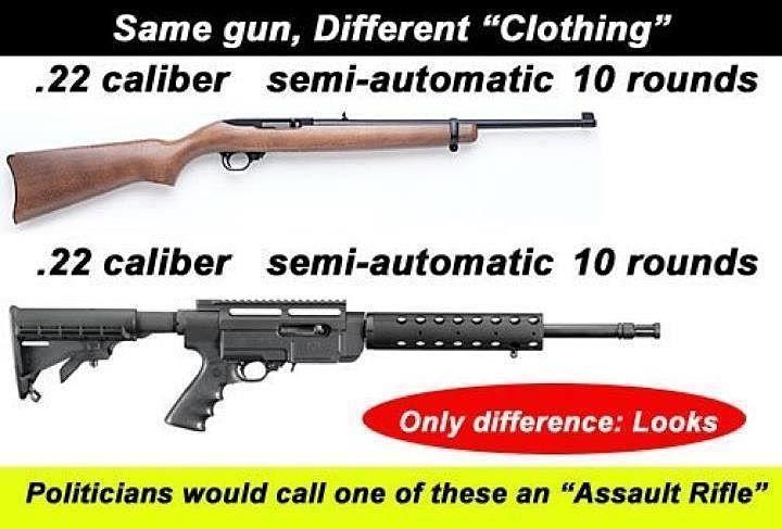 Gun Store Etiquette  Etiquette Guns And Store