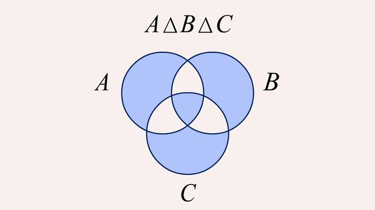 12 best images about set theory math on pinterest
