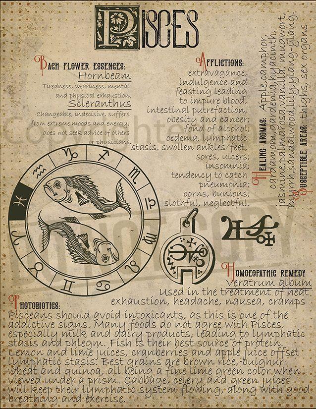 Pisces Astrological Sign Correspondences, Book of Shadows Printable