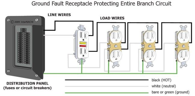 What Are Open Ground Outlets Electrical Circuit Diagram House Wiring Outlet Wiring