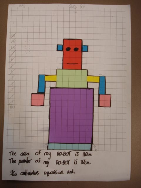 area and perimeter  maths area and robots on pinterest
