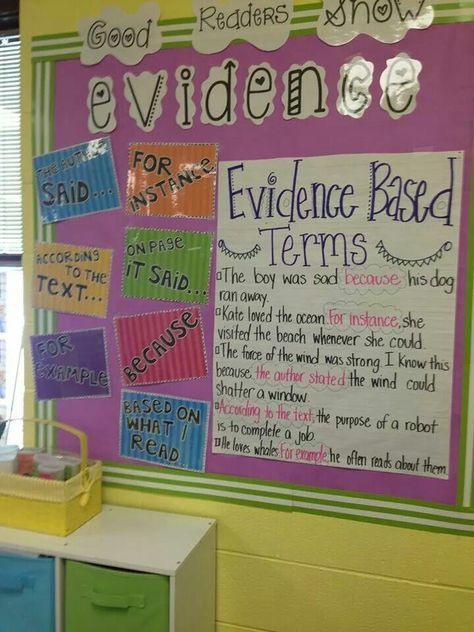 Evidence based terms in reading
