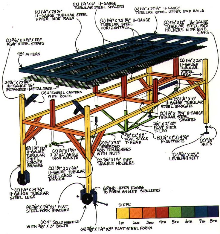 ideas about welding table on   welding, welding, wiring diagram
