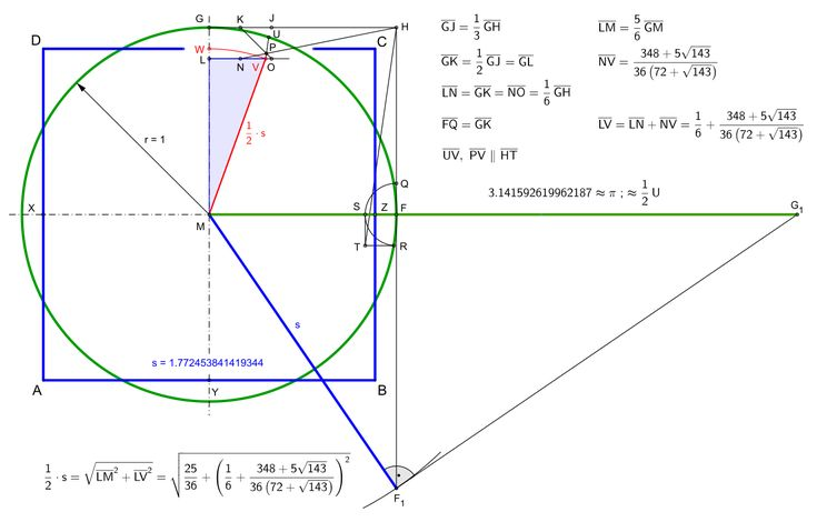 01-Quadratur-des Kreises-9-0-HalberUmfang - Squaring the circle - Wikipedia