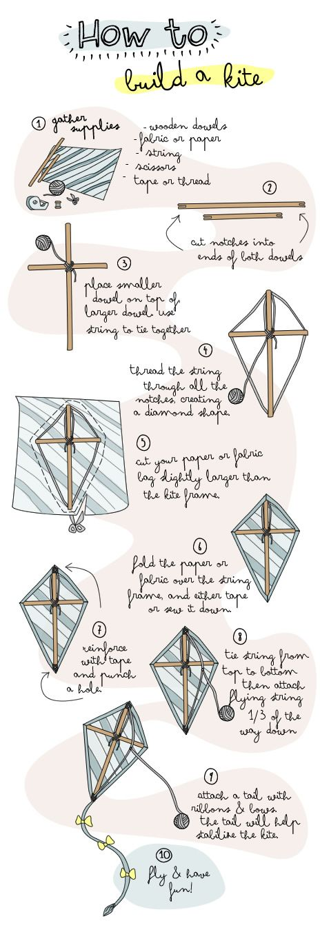How to Build a Kite #summer #kids #craft
