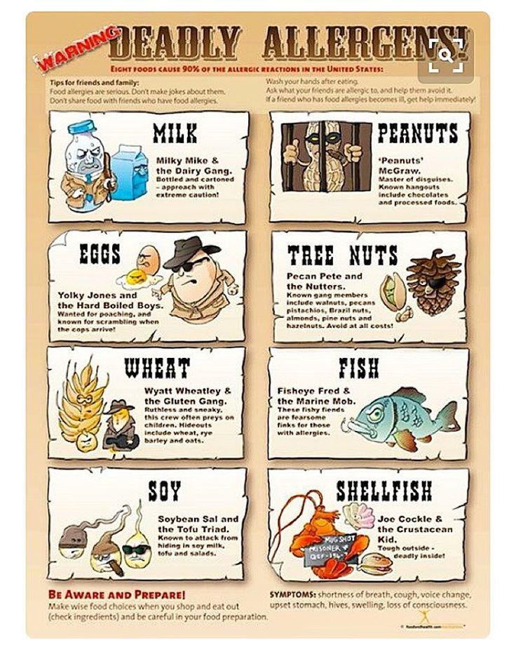 Сегодня в рамках рубрики #полезныйвторник_SD статья о 6 простых правилах элиминационной диеты при аллергических заболеваниях, заметьте! Элиминационная диета! Лечебная! Используется как часть комплекса снятия обострения.  Зачем❓  Дело в том, что пищевые продукты могут: •выступать главными «зачинщиками» и провокаторами обострений; •«подливать масла в огонь» – то есть ухудшать течение заболевания. •быть непереносимыми: в силу незрелости либо врожденного дефекта ферментных систем некоторые…