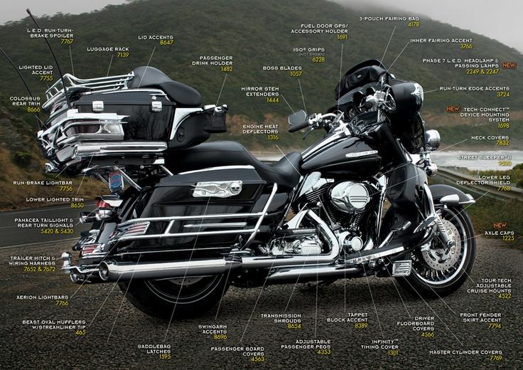 Ultra Classic Electra Glide Right H D Bike Maps