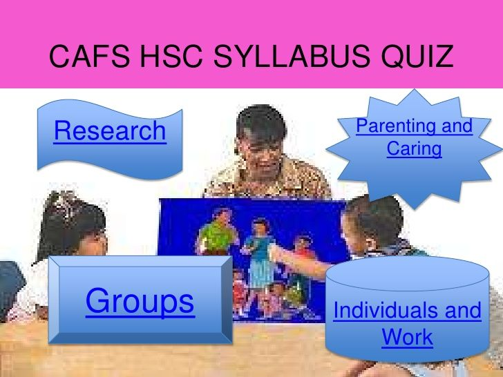 <HSC CAFS> Revision - Acronyms quiz from Brad McCallister