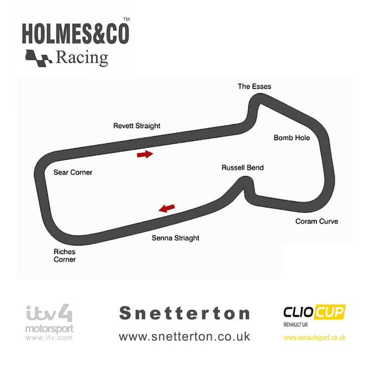 Snetterton | Overview  Set in rural East Anglia, Snetterton has had a bit of a revamp over the last couple of years as it know owned by MotorSport Vision alone with Oulton Park, Cadwell Park & Brands Hatch. The track now boasts some fantastic facilities with a new restaurant and better spectator viewing. Famous for its two long straights and high speed racing Snetterton hosts many major UK Motorsport events including the British Touring Cars and British Superbikes.  #Snetterton #MotorRacing…
