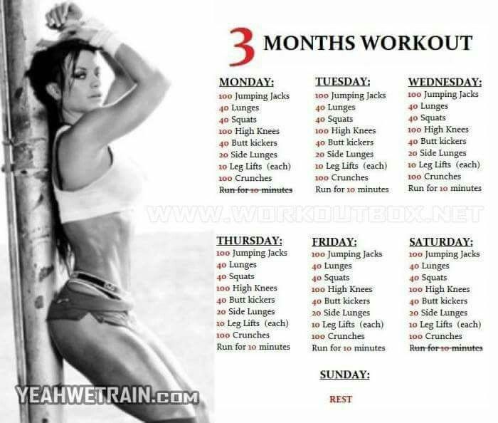 Fitness Motivation : Daily Full body workout - Health ...