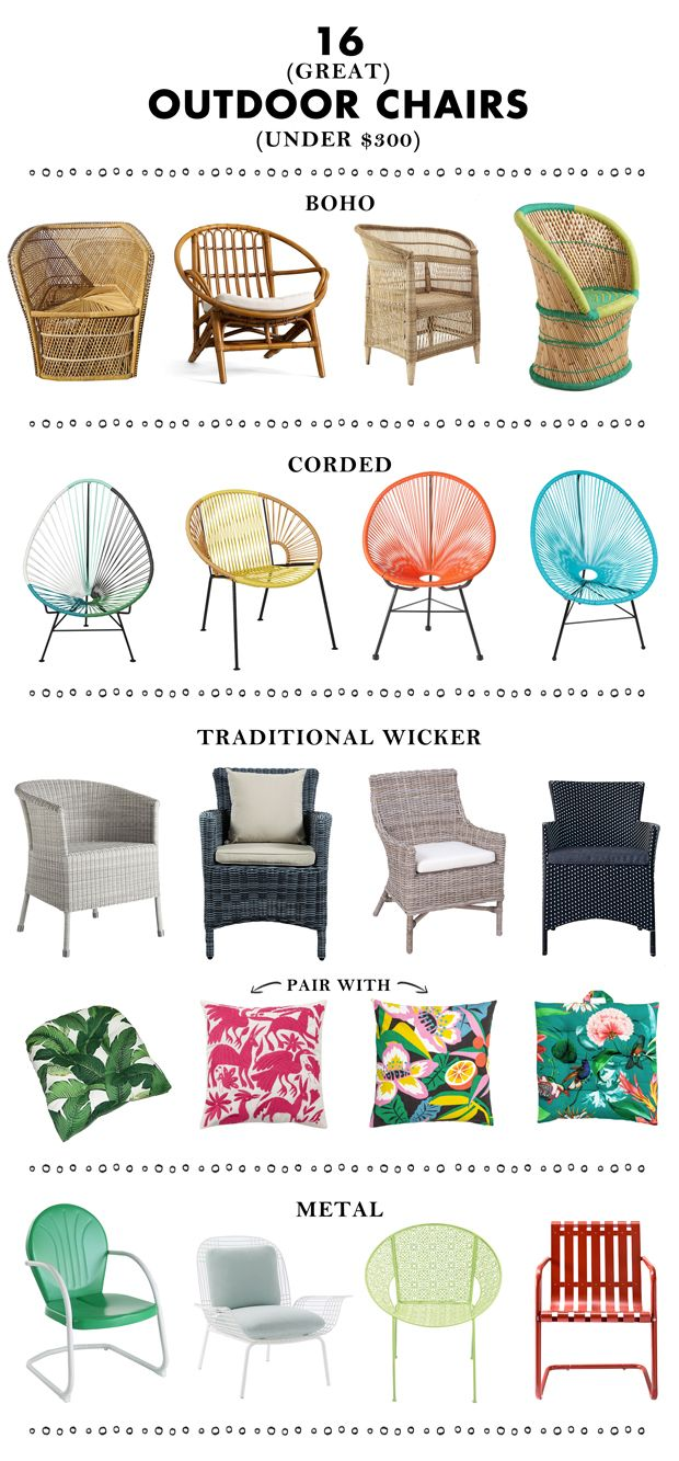 17 Best ideas about Outdoor Chairs on Pinterest