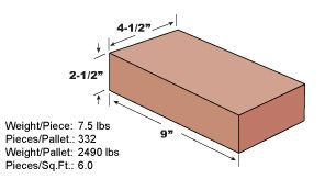 2 1 2 Fire Brick Smoking Preserving Grilling Pinterest Bricks Products And Fire