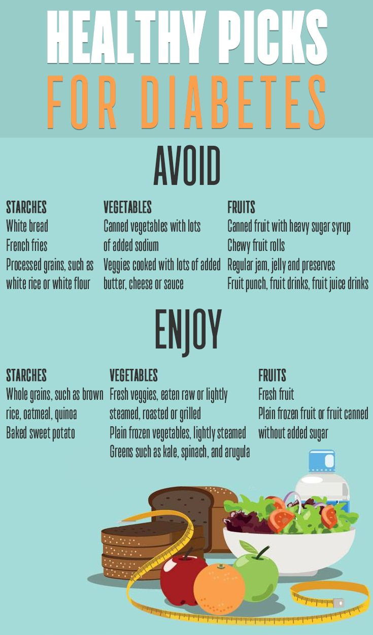 Pin By AnneDyer.com On Healthy Weight