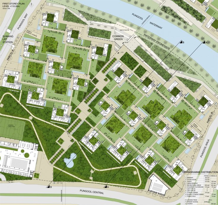 Punggol waterfront master plan housing design program master plan design and site plans Site plan design