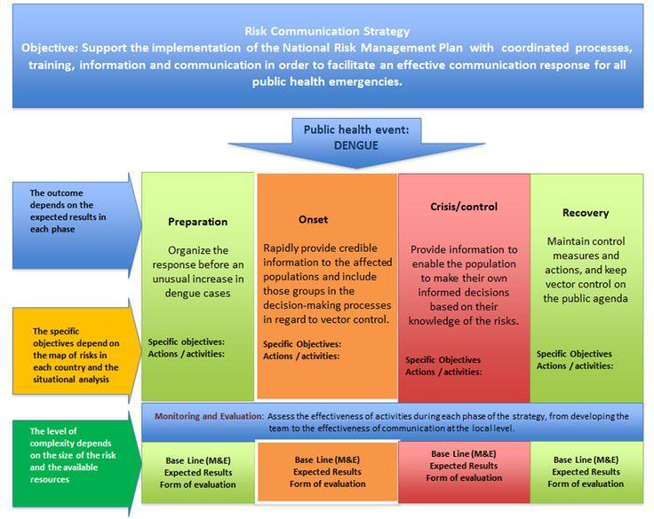 project communication plan word format free download program