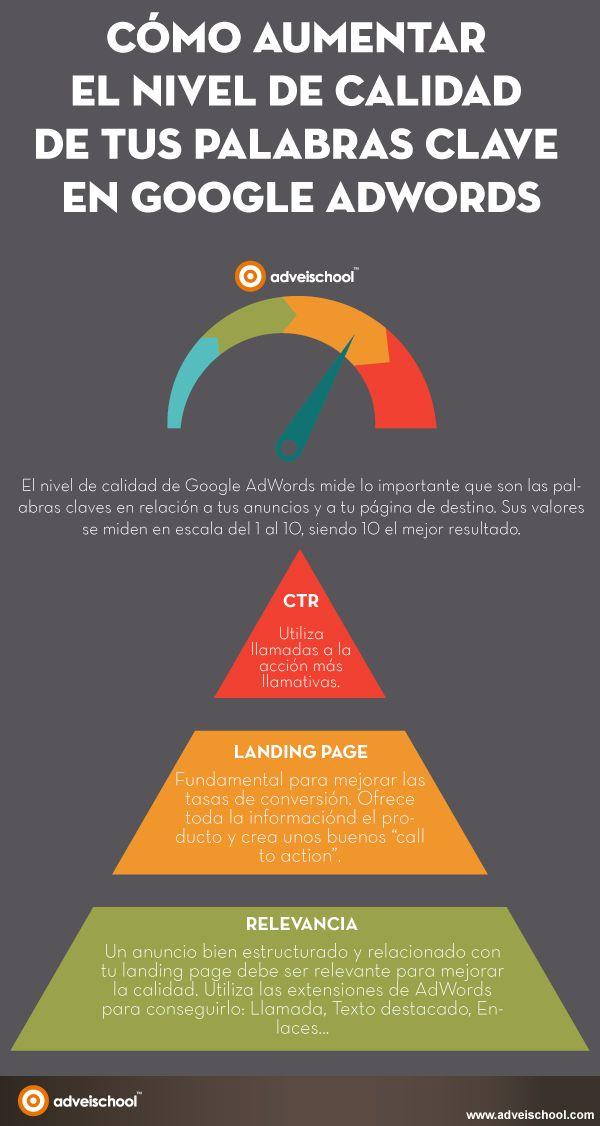 Hola: Una infografía sobre cómo mejorar la calidad de Palabras Clave en Google AdWords. Vía Un saludo