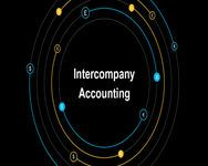Intercompany Chart of Accounts: Company #1 gives a check to Company #2 and Company #2 then sends check out to rental company. The same people own both company #1 and #2.  How should I