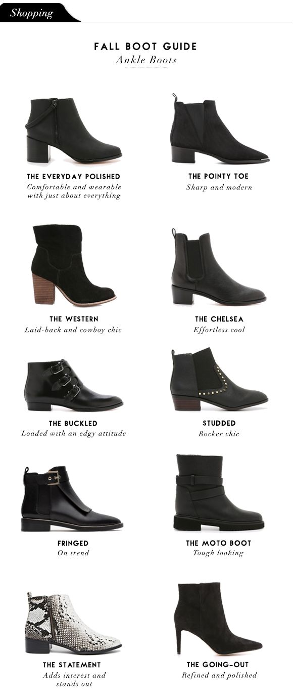 Shopping File: Fall Boot Guide - Ankle Boots ~ The Vault Files