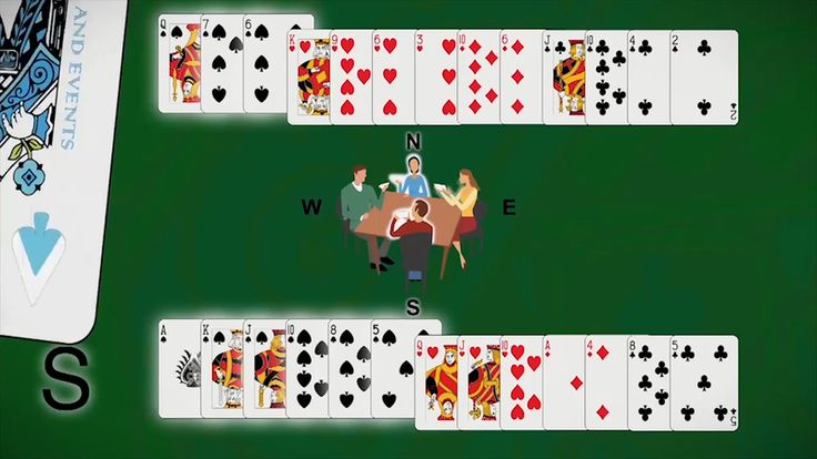 Want to learn how to play bridge? In this lesson for beginners, you'll be introduced to the basics of this world-famous and popular card game!