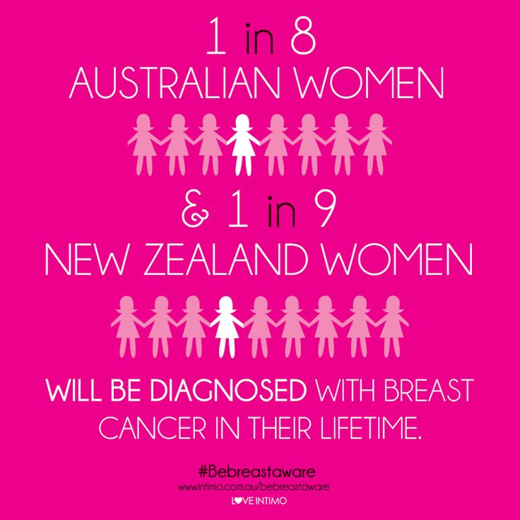 1 in 8 Australian women and 1 in 9 New Zealand women will be diagnosed with breast cancer in their lifetime. Early detection helps save lives, so Check, Share and #Bebreastaware this October!
