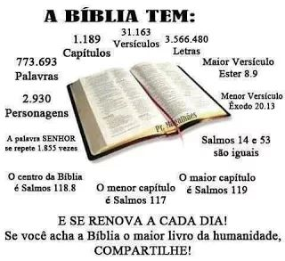 A Bíblia tem: