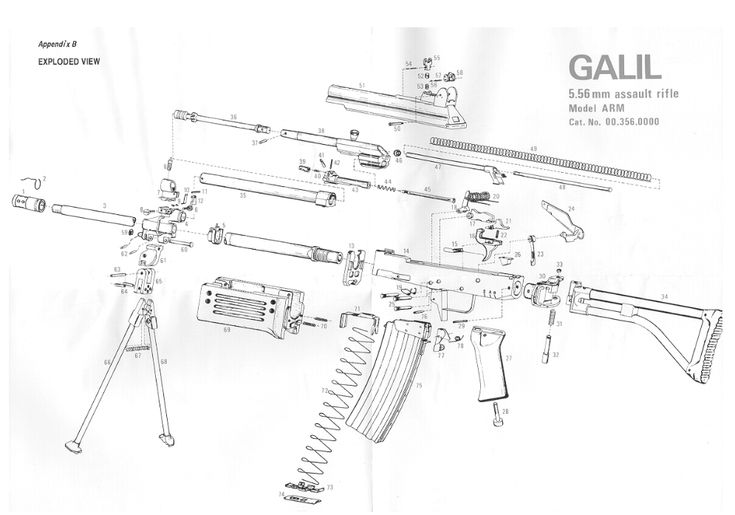 galil rifle disassembly