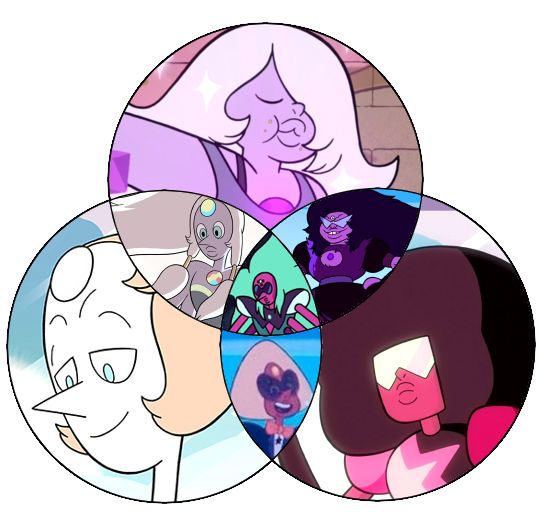 A (final) guide to all Garnet, Amethyst, & Pearl Fusions! Featuring the newest fusion: Sardonyx!
