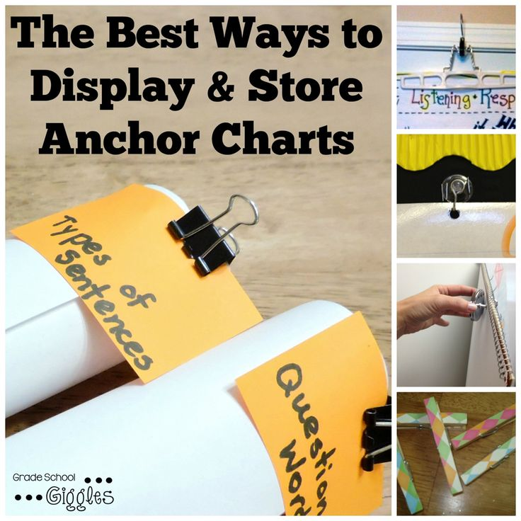 The Best Ways to Display and Store Anchor Charts - There are so many neat time saving tricks here. You'll want to check out all of the ideas before setting up your classroom.