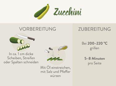 Gemüse grillen - so grillst du jede Gemüsesorte wie ein Pro